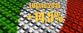 Mercato italiano Luglio, settimo incremento a doppia cifra