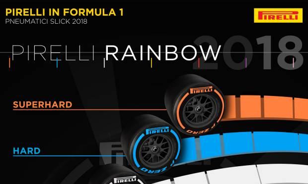 Pirelli presenta la nuova gamma 2018